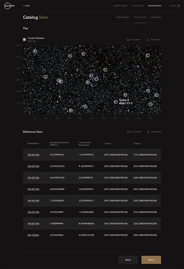 Astro Kit  – NASA