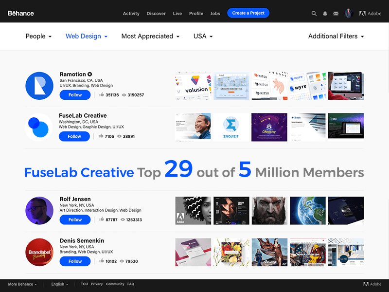 FuseLab Top UX Agency in Behance