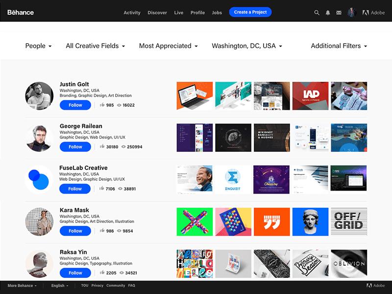 FuseLab Creative Top Design Agency