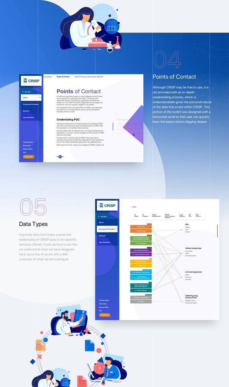 Pathevo Responsive Design by Fuselab Creative   Creative