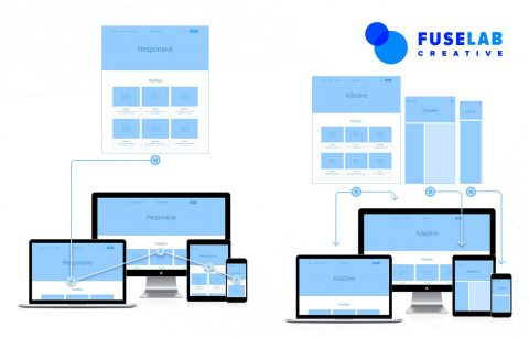The Role of Responsive Versus Adaptive Design When Designing for Mobile