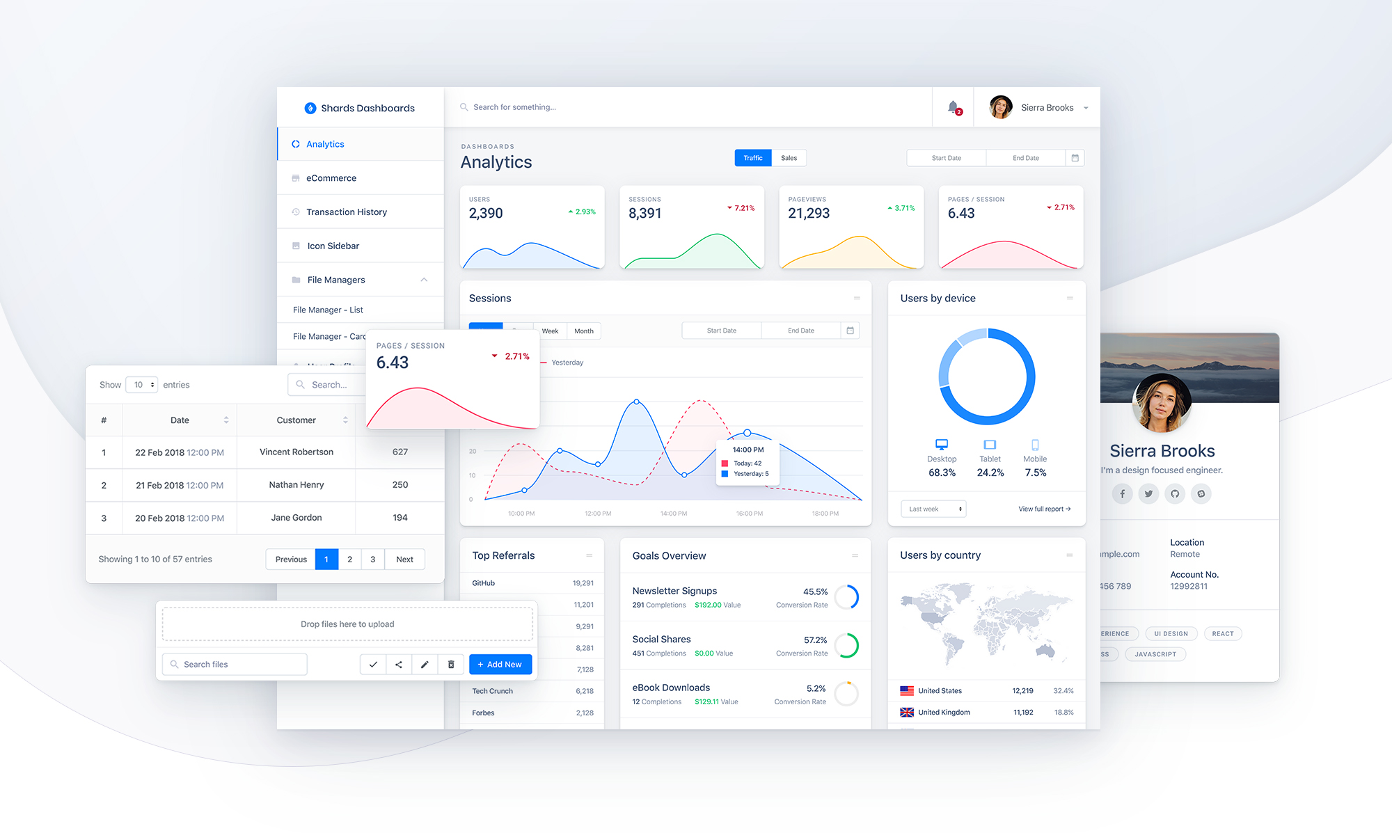 Dashboard Design Interface