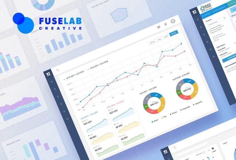 dashboard design analytics
