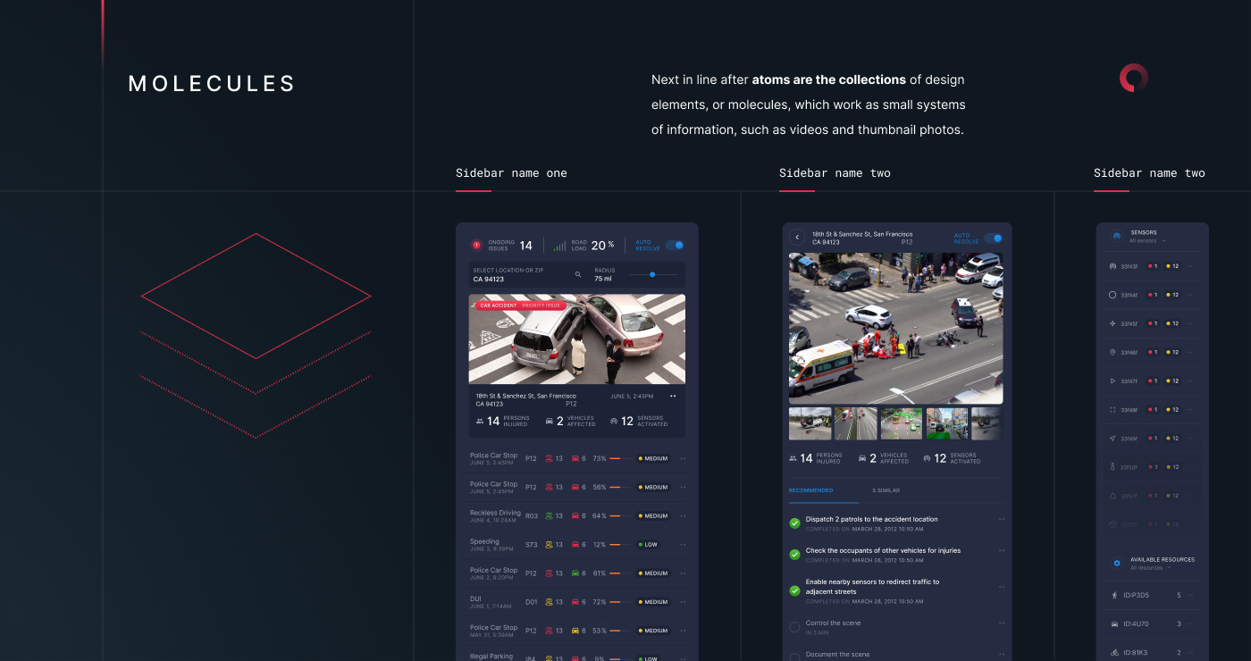Smart Streets – AI – Powered Traffic Dashboard